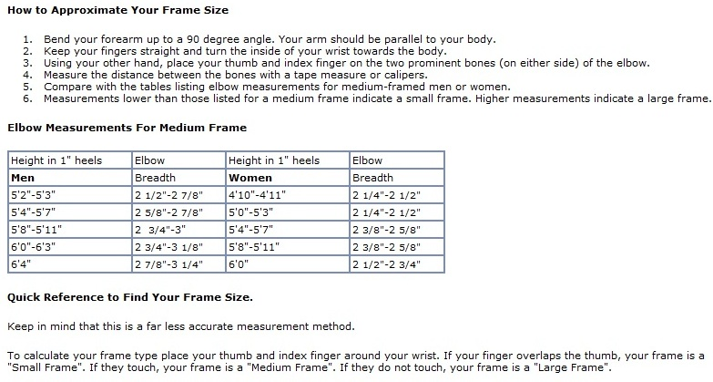 Wrist Size Body Frame - Page 7 - Frame Design & Reviews ✓