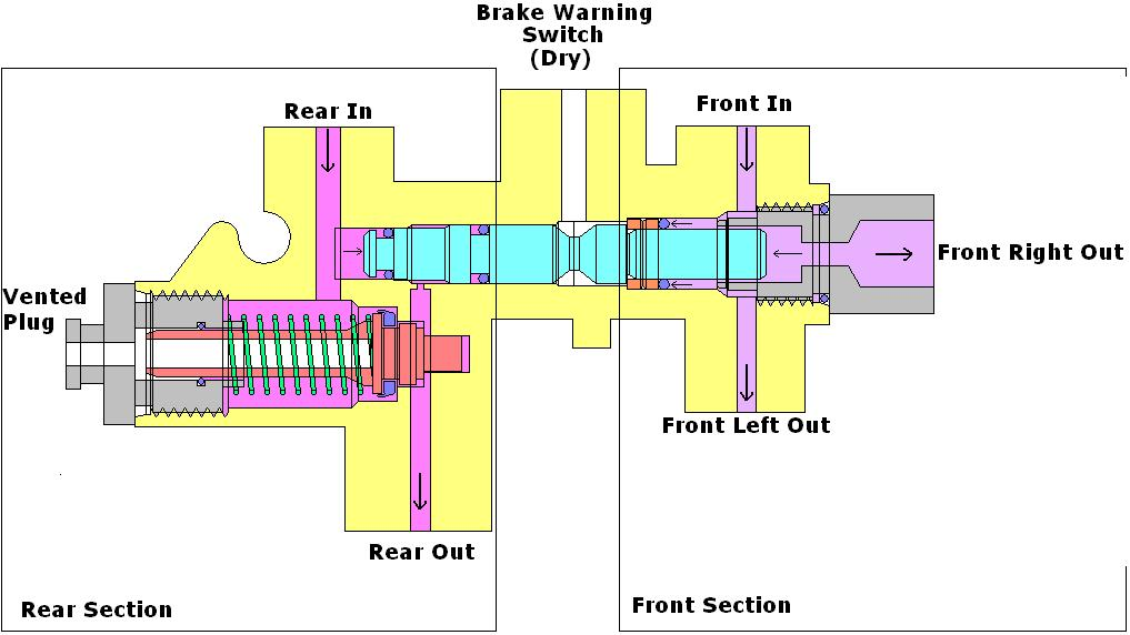 Hydraulic Power Steering System besides Hadley Height Control Valves besides The 2011 latest XTM Pro 103 Four Column Hydraulic Press furthermore Hydraulic Power Pack Wiring Diagram as well Bobcat S185 Warning Lights Wiring Diagrams. on hydraulic valve diagrams