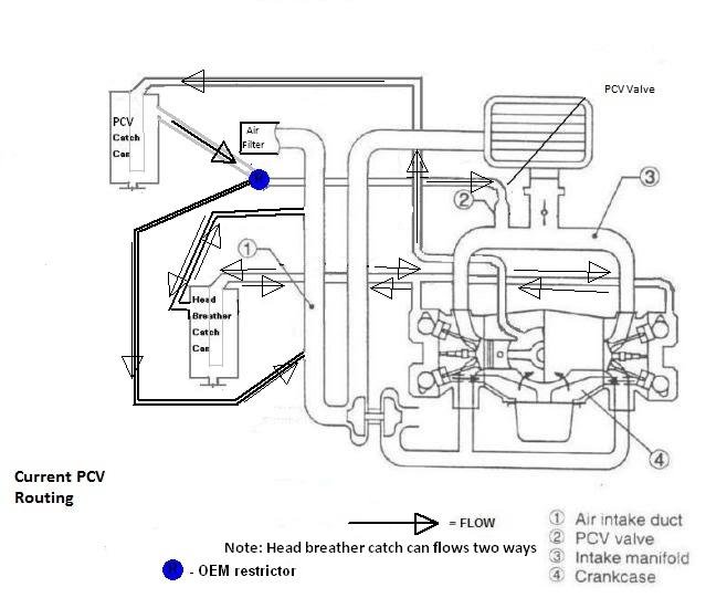 post your vacuum hose settups! - Subaru Impreza GC8 & RS
