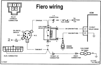 88 pontiac fiero wiring diagram pennock's fiero forum - more 3.4 dohc wiring questions (by ...