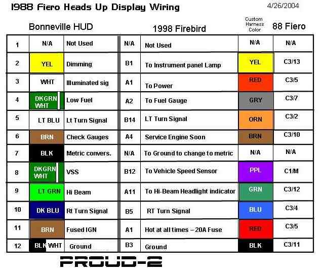 Dual Heads Up Display (HUD) by ~Mister~ - Pennock's Fiero Forum on sony explode car stereo wiring diagram, clarion wiring harness diagram, jvc radio wiring harness diagram, dual exhaust diagram, pioneer wiring color diagram, sub to kenwood radio diagram, s2000 stereo wire diagram, sony stereo wire harness diagram, pioneer car radio wiring diagram, kenwood wiring harness diagram, kenwood car radio wiring diagram, pioneer wiring harness diagram, sony wiring harness diagram, jvc car stereo wiring diagram,