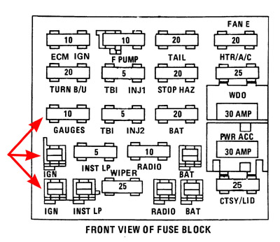 1985    Pontiac       Fuse       Box     Easytoread Wiring    Diagrams