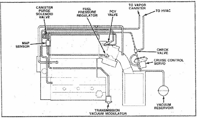 pontiac fiero v6 engine wiring diagram