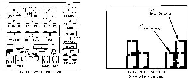 fuse layout diagram pennock 39 s fiero forum. Black Bedroom Furniture Sets. Home Design Ideas