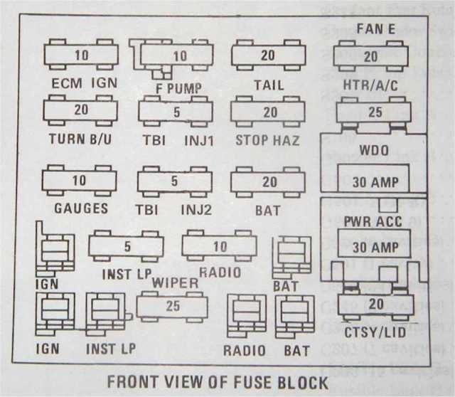 Fuse Layout Diagram Pennock S Fiero Forum