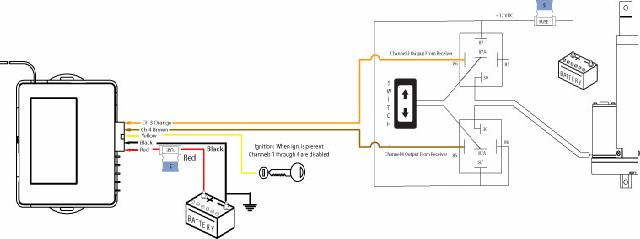 Pennocks Fiero Forum Linear Actuator schematic by opm2000 – Linear Actuator Switch Wiring Diagram