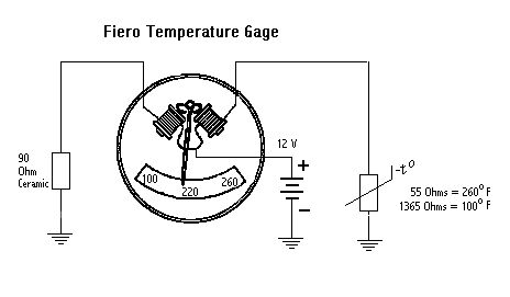 temp gage5_2 wiring diagram for temp gauge sensor pennock's fiero forum temperature gauge wiring diagram at edmiracle.co