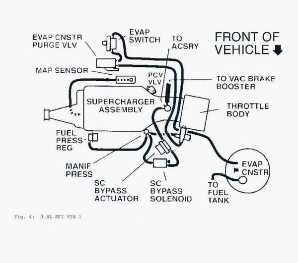 3800 series 2 engine evap system diagram