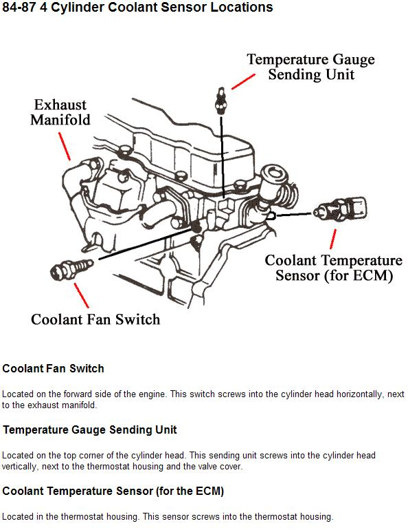 Fiero Coolant Switch Wiring | Wiring Diagram